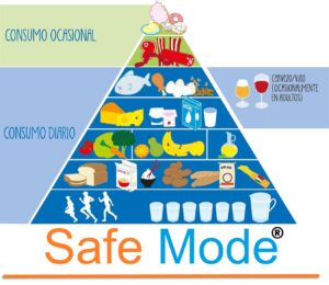 piramide alimentaria safe mode